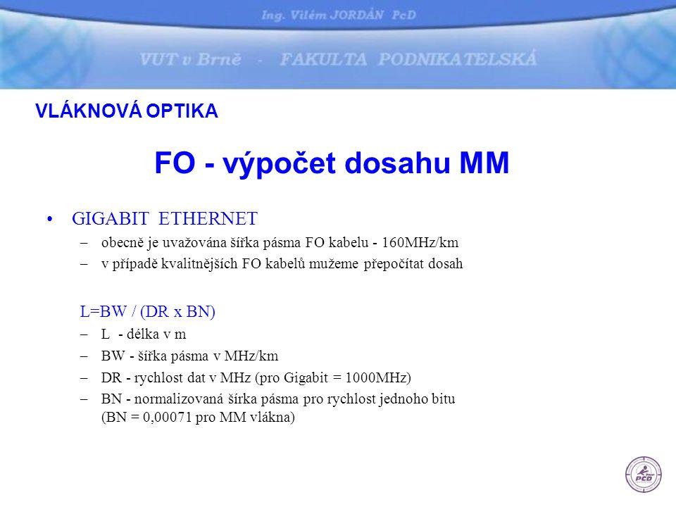 FO - výpočet dosahu MM VLÁKNOVÁ OPTIKA GIGABIT ETHERNET