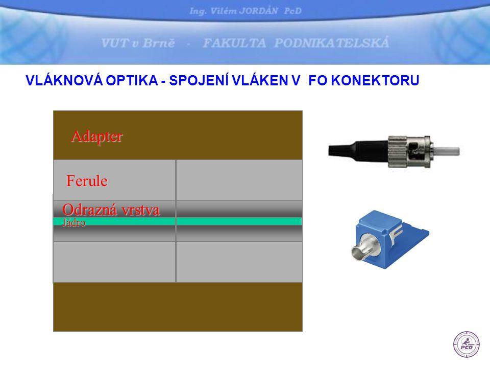 Adapter Ferule Odrazná vrstva