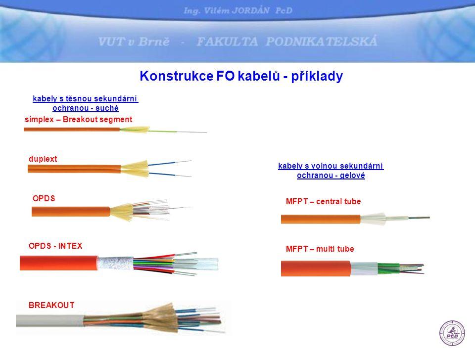 Konstrukce FO kabelů - příklady
