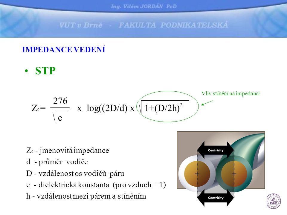 STP 276 Z0 = x log((2D/d) x 1+(D/2h) e IMPEDANCE VEDENÍ