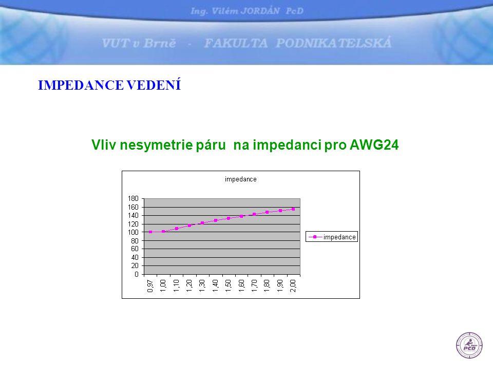 IMPEDANCE VEDENÍ Vliv nesymetrie páru na impedanci pro AWG24
