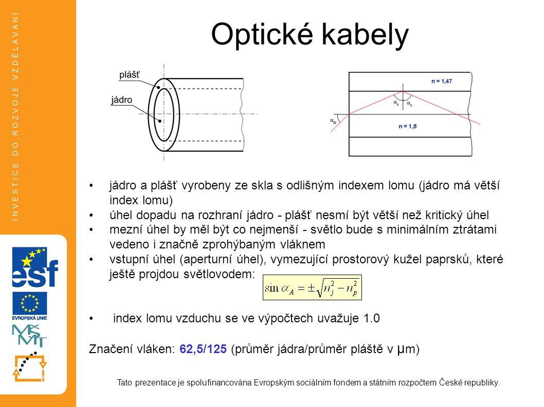 Optické kabely jádro a plášť vyrobeny ze skla s odlišným indexem lomu (jádro má větší index lomu)