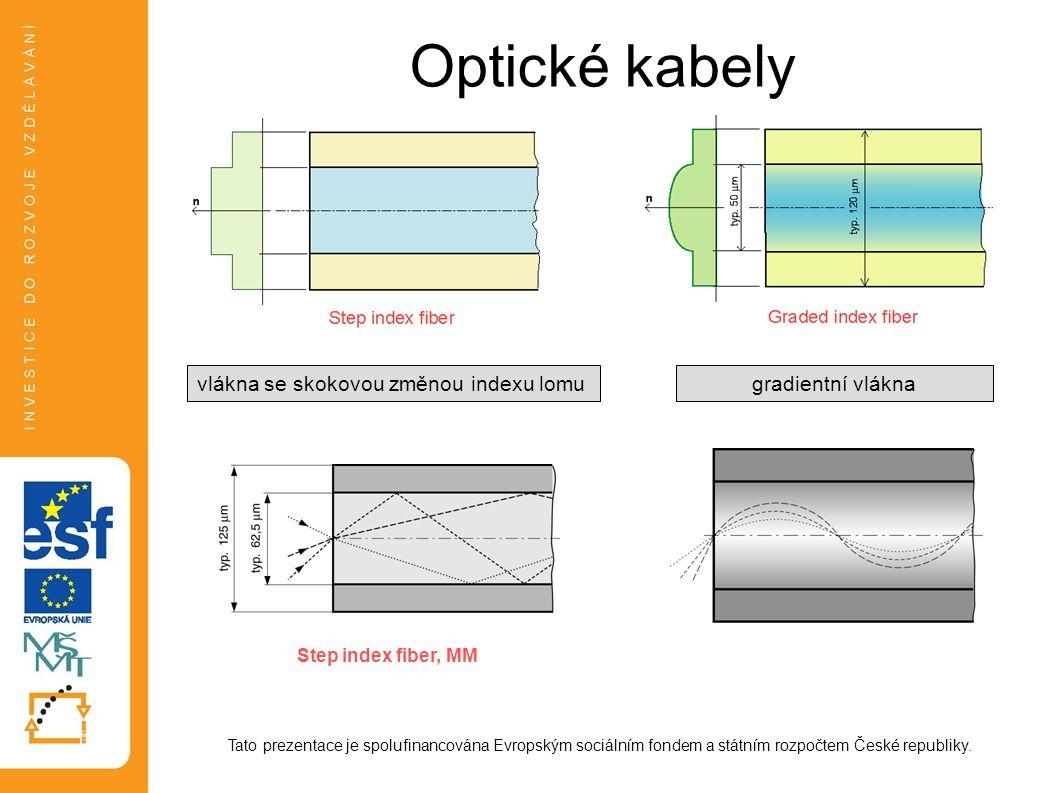 Optické kabely vlákna se skokovou změnou indexu lomu gradientní vlákna