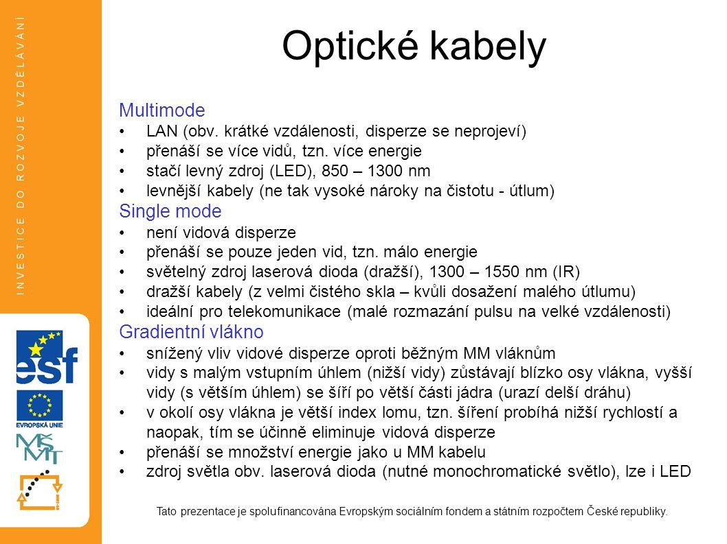 Optické kabely Multimode: Single mode Gradientní vlákno