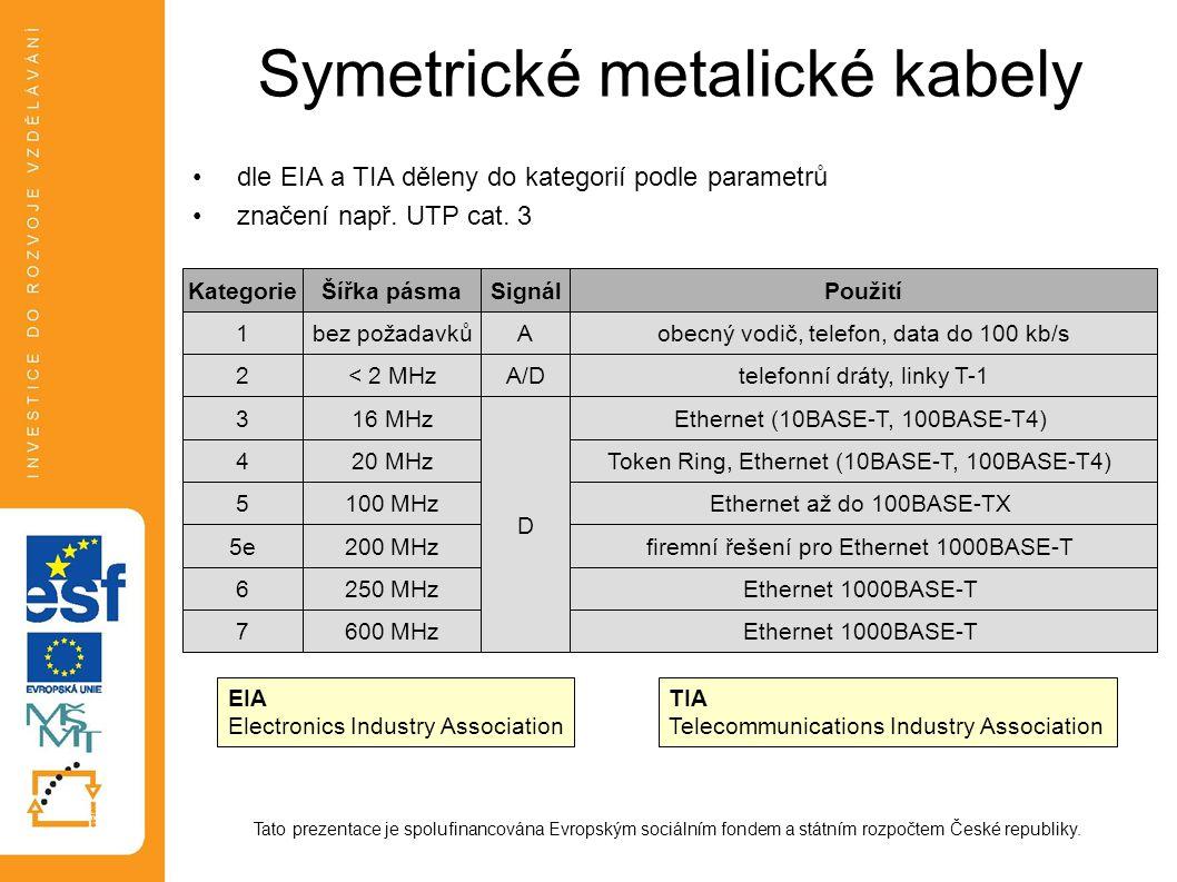 Symetrické metalické kabely