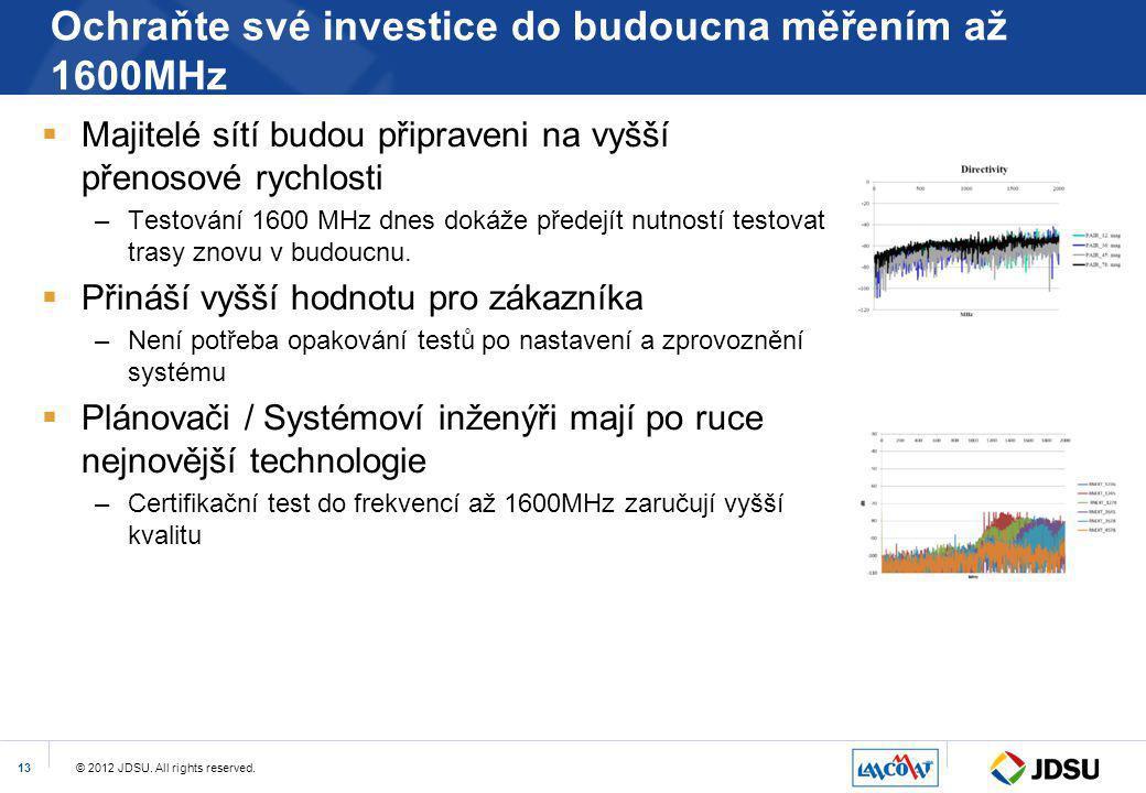 Ochraňte své investice do budoucna měřením až 1600MHz