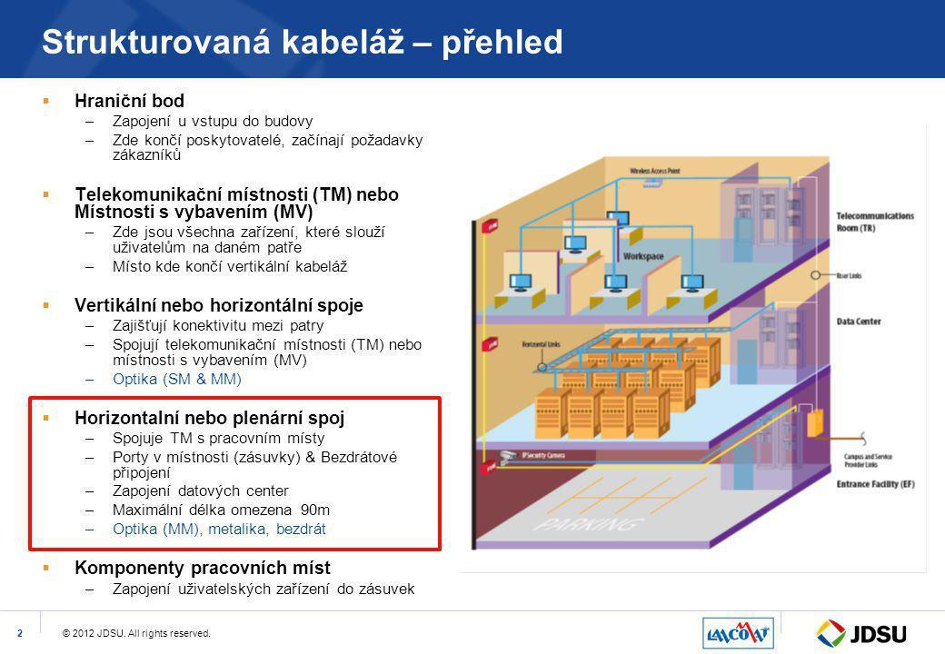 Strukturovaná kabeláž – přehled