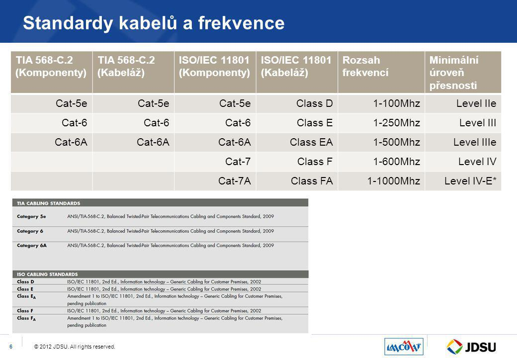 Standardy kabelů a frekvence