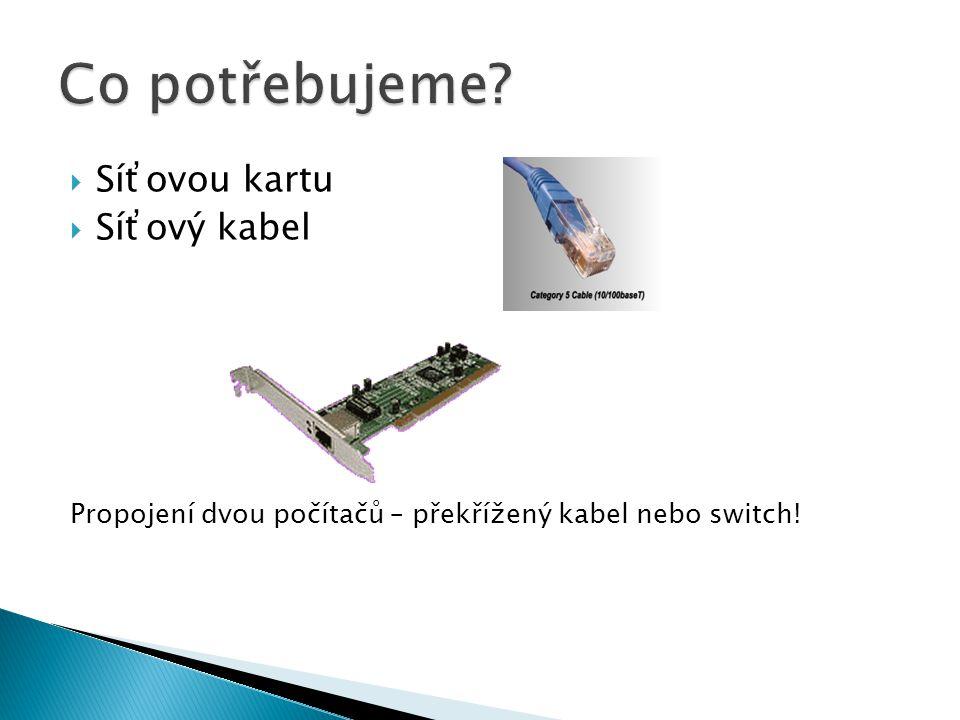 Co potřebujeme Síťovou kartu Síťový kabel