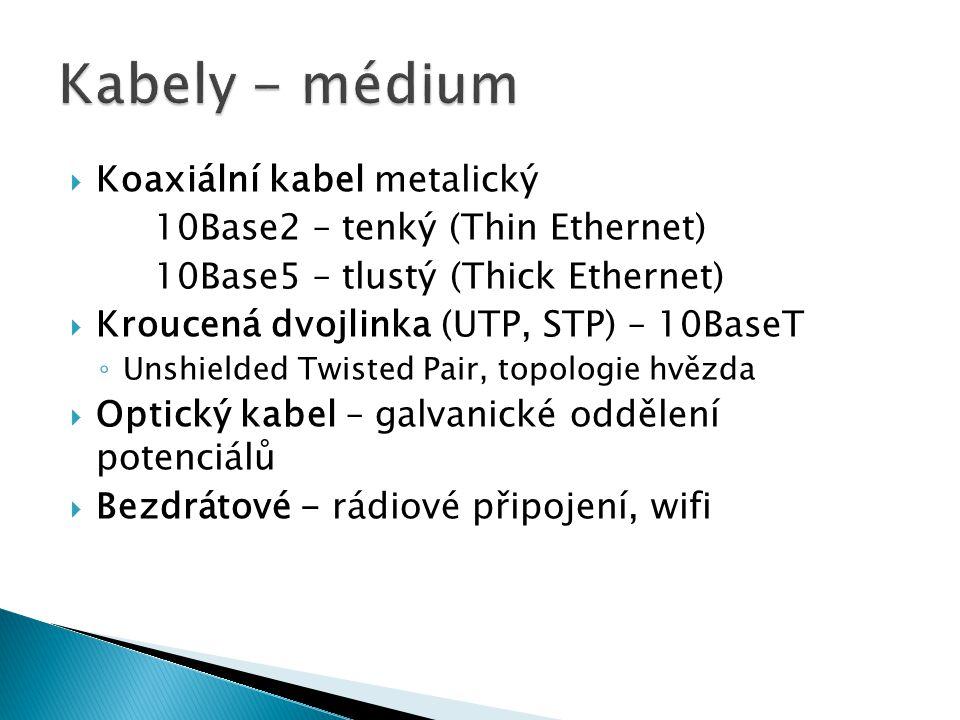 Kabely - médium Koaxiální kabel metalický