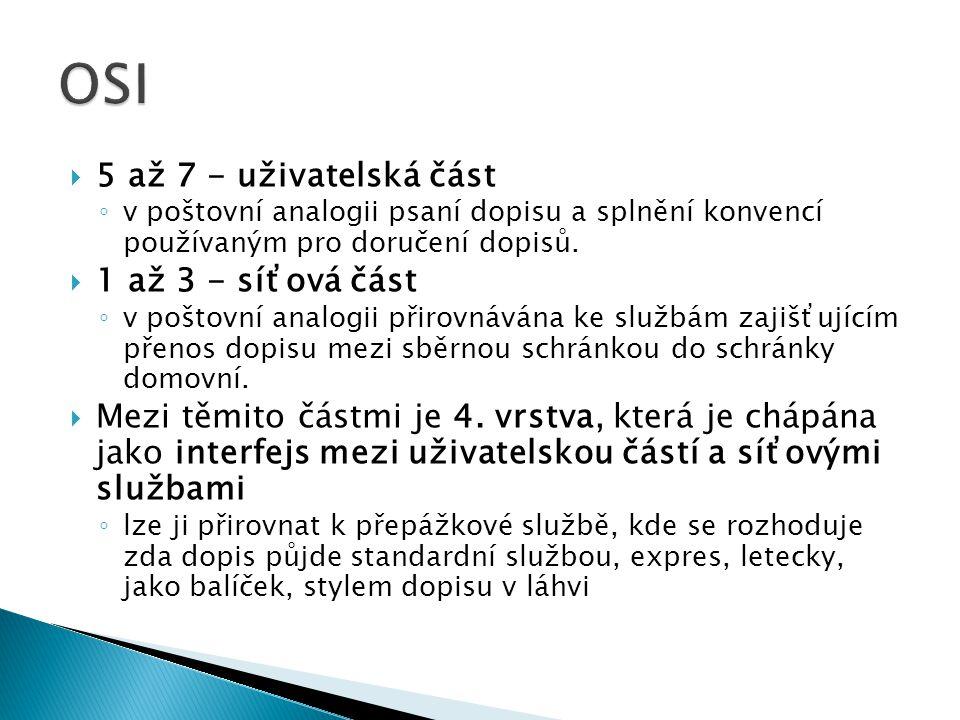 OSI 5 až 7 - uživatelská část 1 až 3 - síťová část