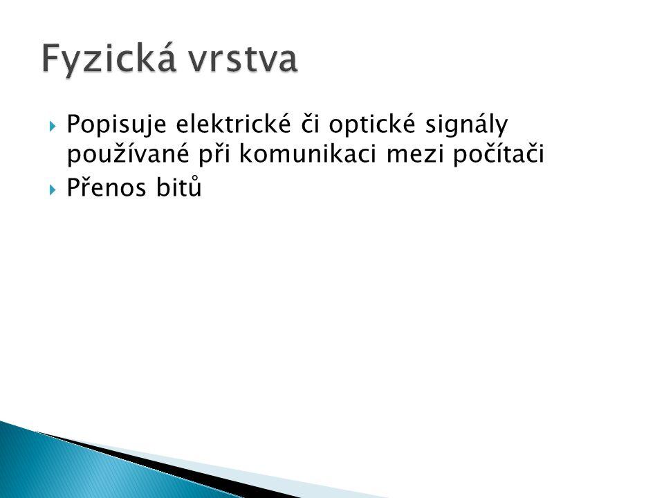 Fyzická vrstva Popisuje elektrické či optické signály používané při komunikaci mezi počítači.