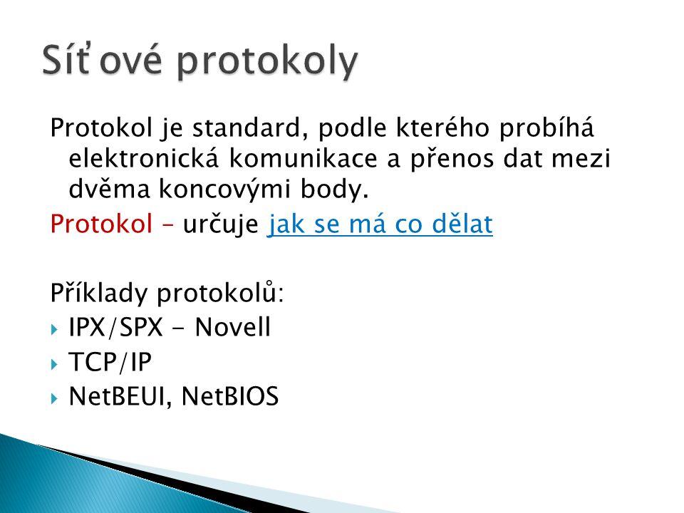 Síťové protokoly Protokol je standard, podle kterého probíhá elektronická komunikace a přenos dat mezi dvěma koncovými body.