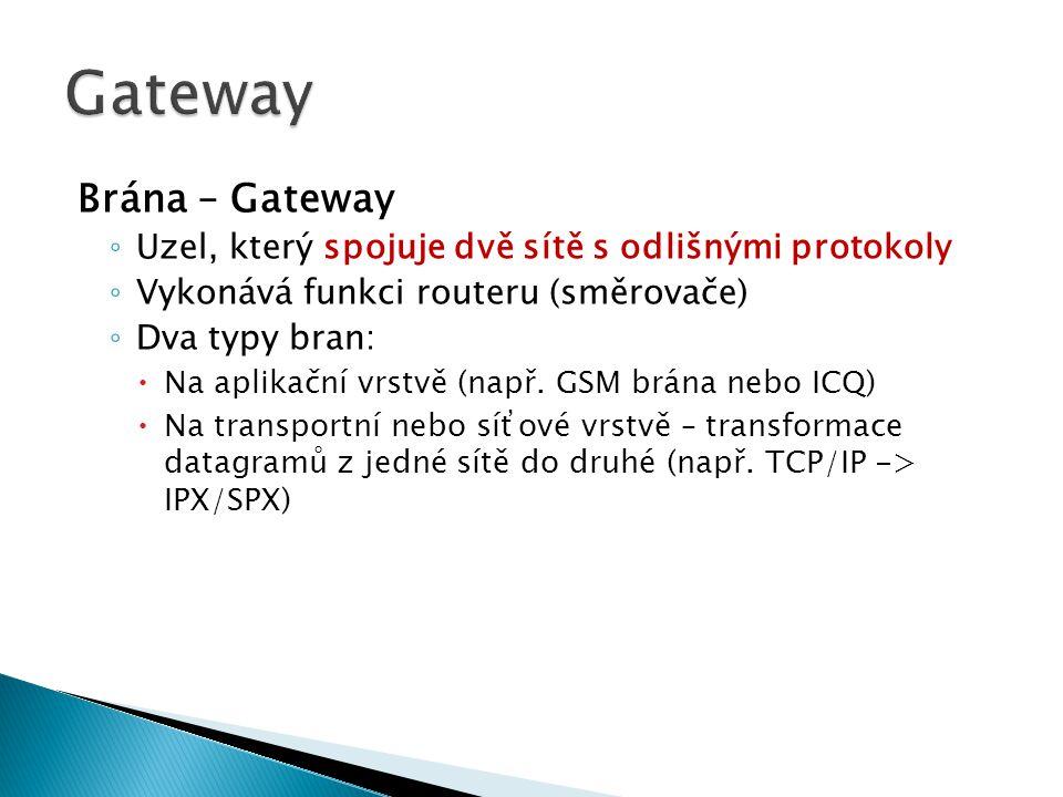 Gateway Brána – Gateway