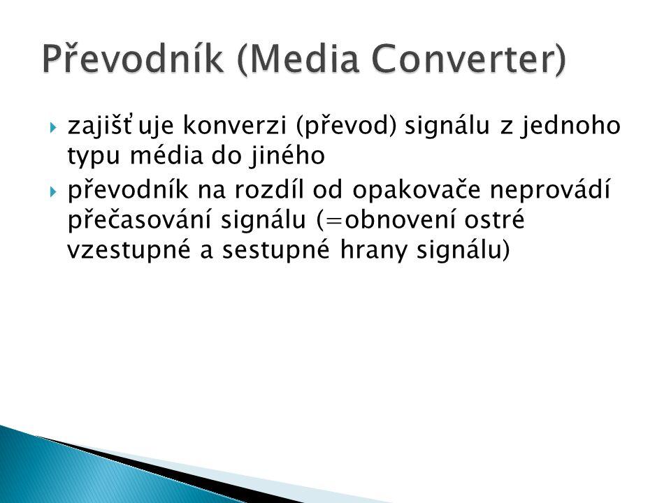 Převodník (Media Converter)