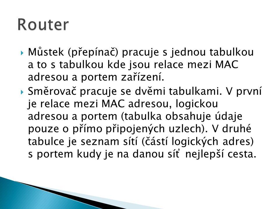 Router Můstek (přepínač) pracuje s jednou tabulkou a to s tabulkou kde jsou relace mezi MAC adresou a portem zařízení.