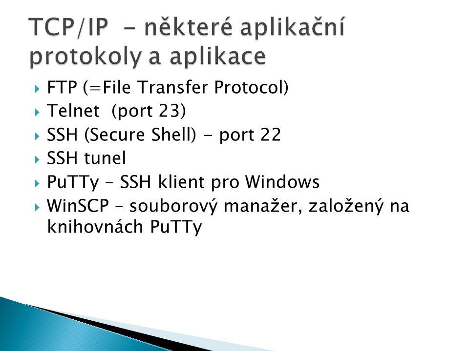 TCP/IP - některé aplikační protokoly a aplikace