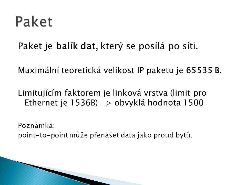 Paket Paket je balík dat, který se posílá po síti.