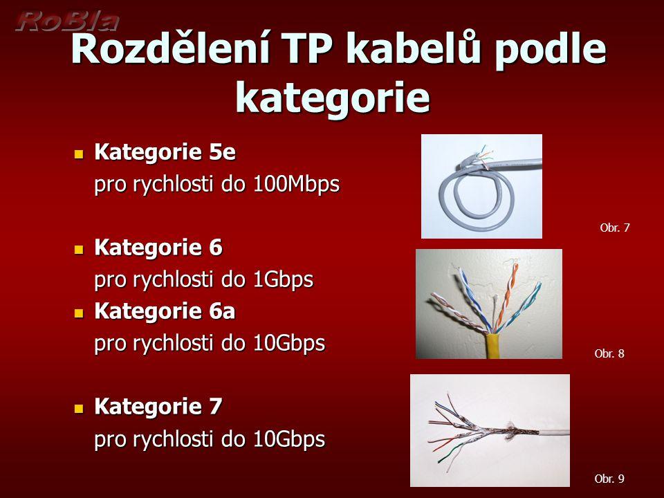 Rozdělení TP kabelů podle kategorie