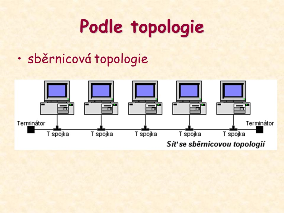 Podle topologie sběrnicová topologie