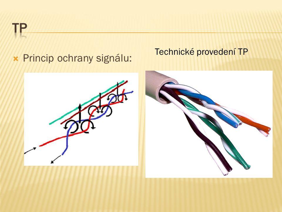 TP Technické provedení TP Princip ochrany signálu: