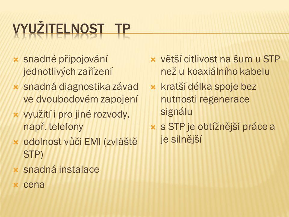 Využitelnost TP snadné připojování jednotlivých zařízení