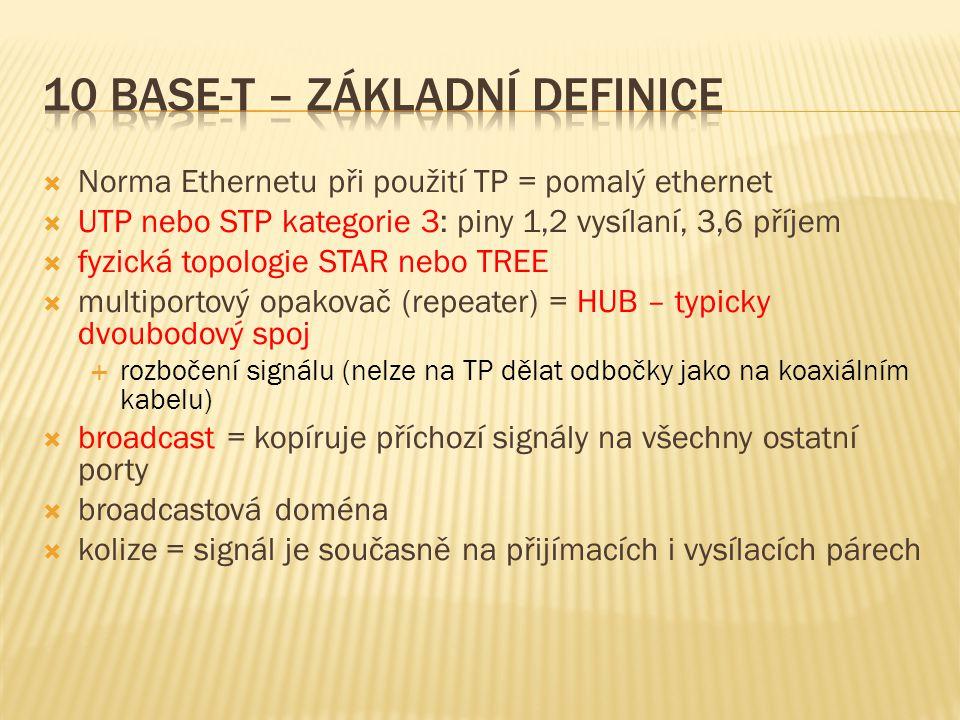 10 BASE-T – základní definice