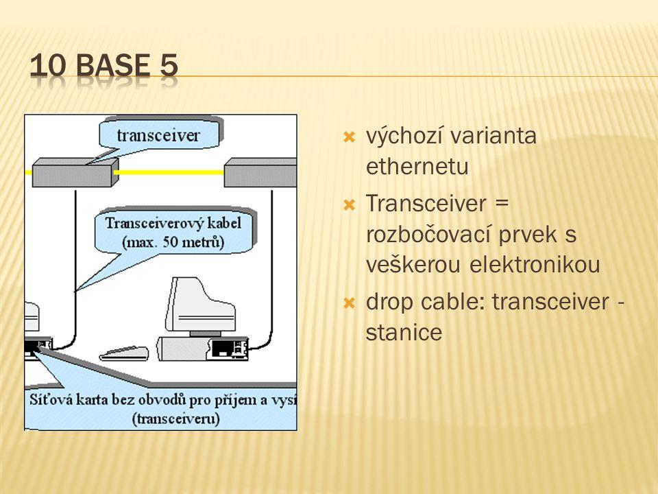 10 BASE 5 výchozí varianta ethernetu