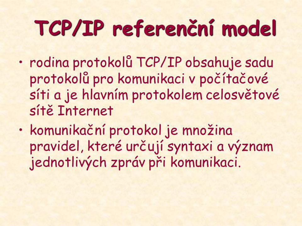 TCP/IP referenční model