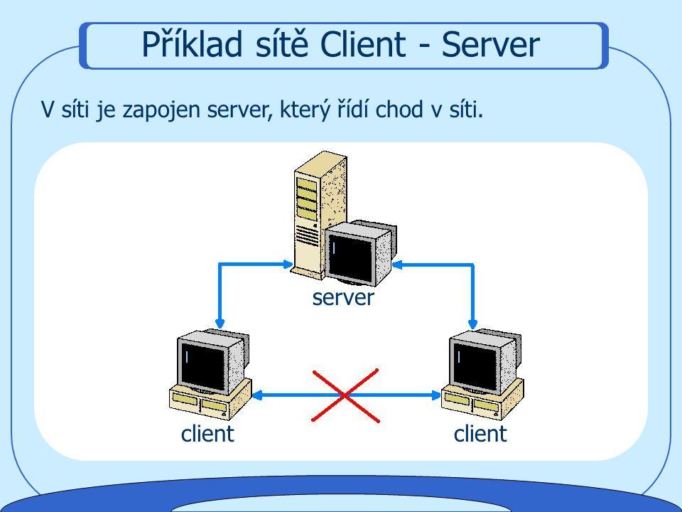 Příklad sítě Client - Server