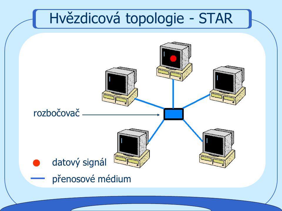 Hvězdicová topologie - STAR