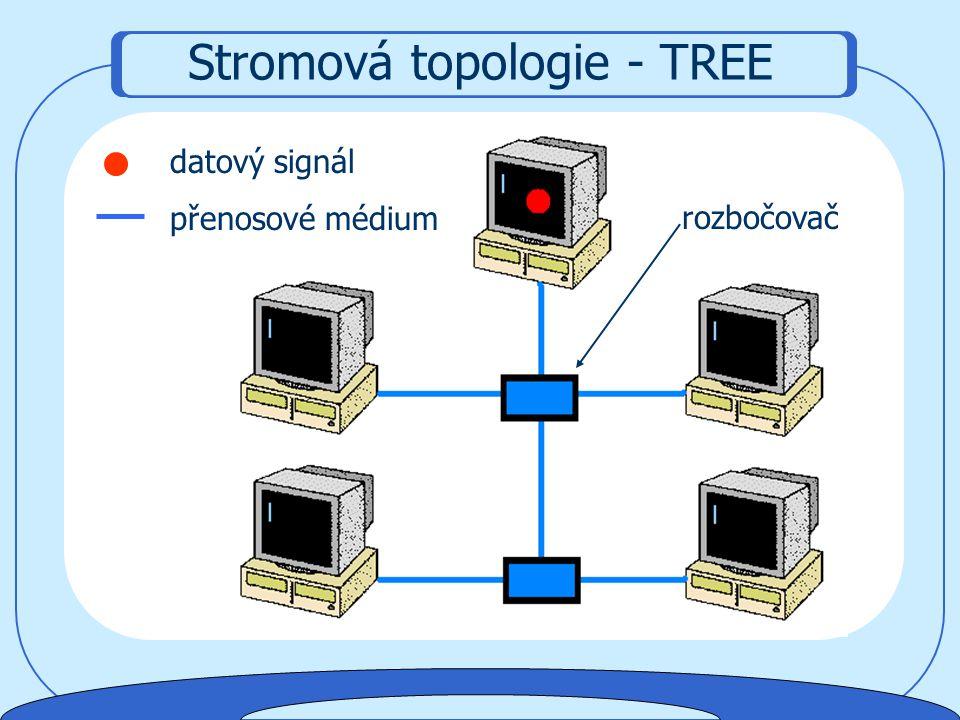 Stromová topologie - TREE