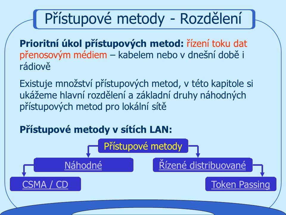 Přístupové metody - Rozdělení