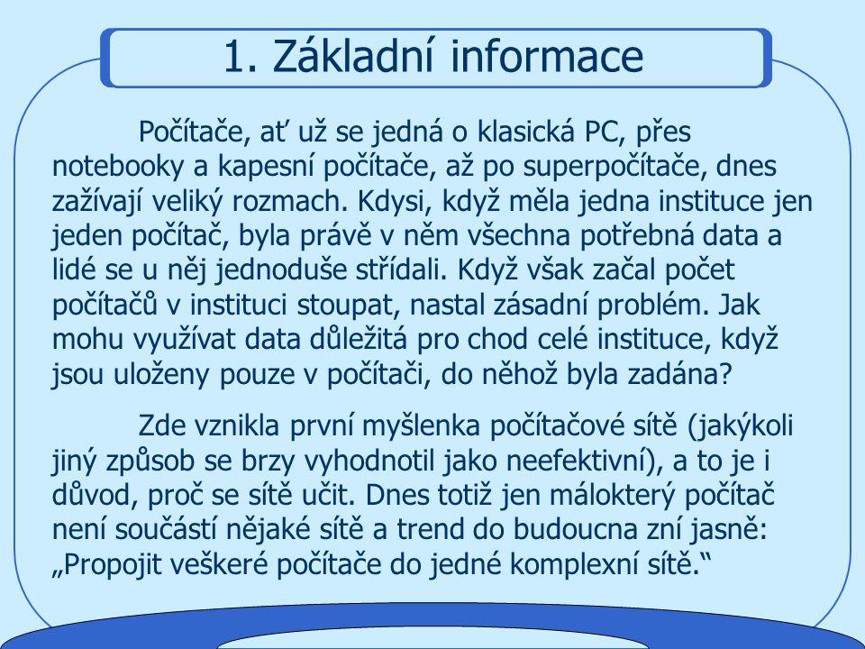 1. Základní informace