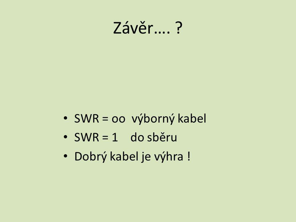 Závěr…. SWR = oo výborný kabel SWR = 1 do sběru