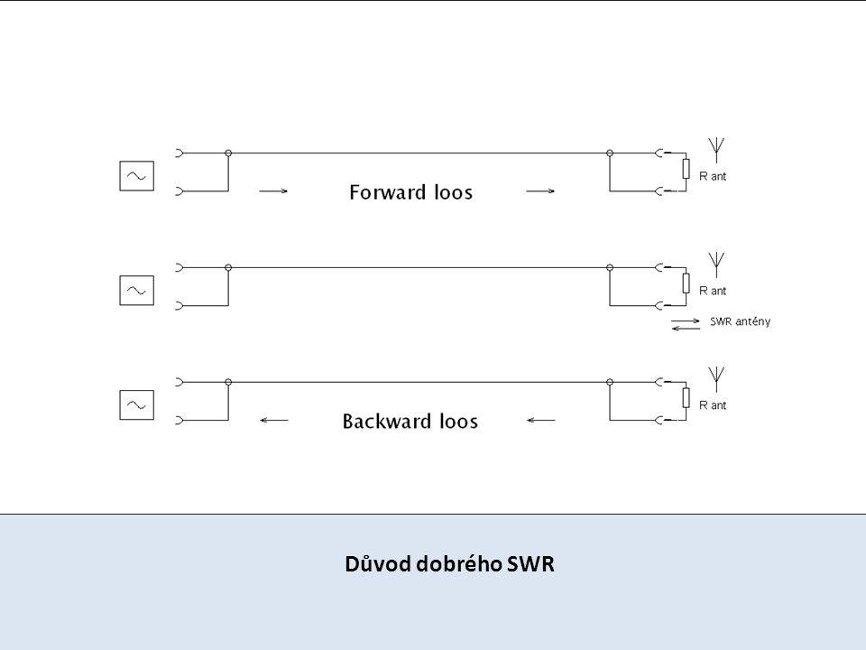 Důvod dobrého SWR