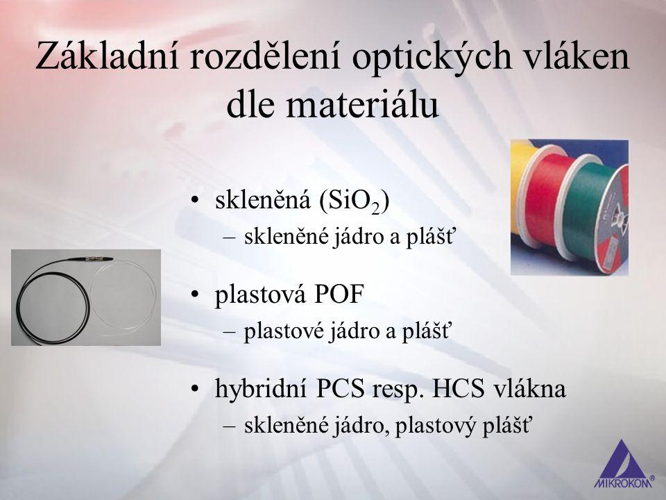 Základní rozdělení optických vláken dle materiálu