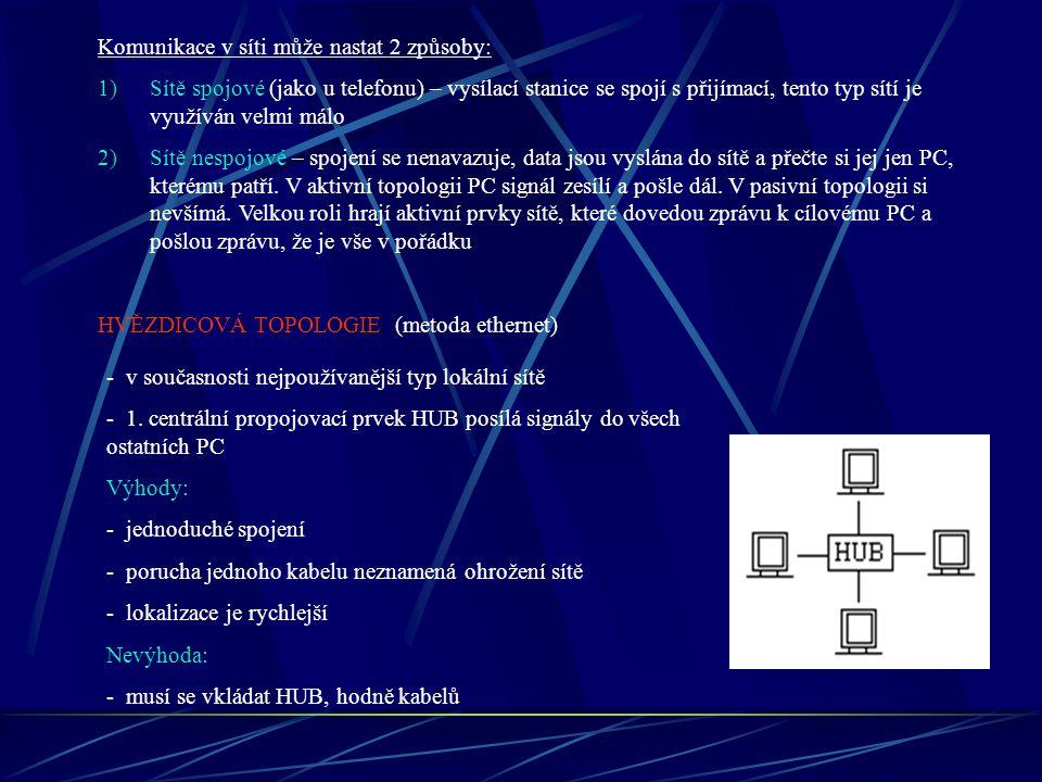 Komunikace v síti může nastat 2 způsoby: