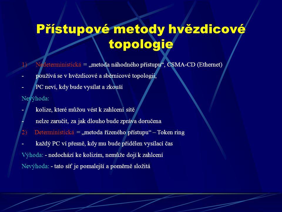 Přístupové metody hvězdicové topologie