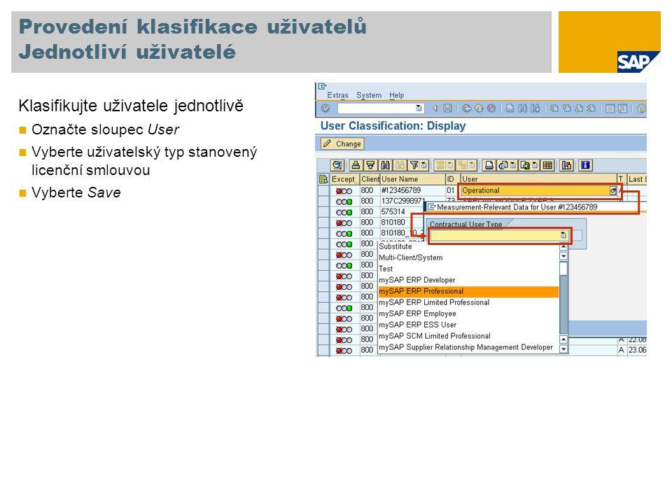 Provedení klasifikace uživatelů Jednotliví uživatelé