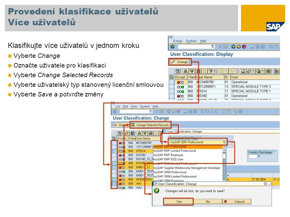 Provedení klasifikace uživatelů Více uživatelů