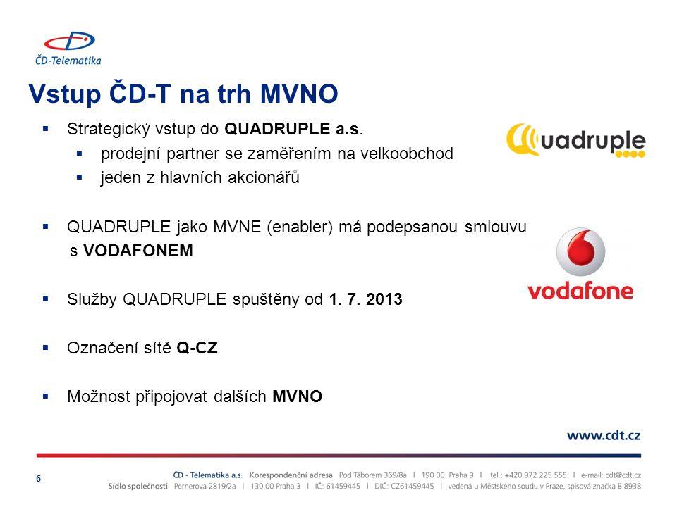 Vstup ČD-T na trh MVNO Strategický vstup do QUADRUPLE a.s.