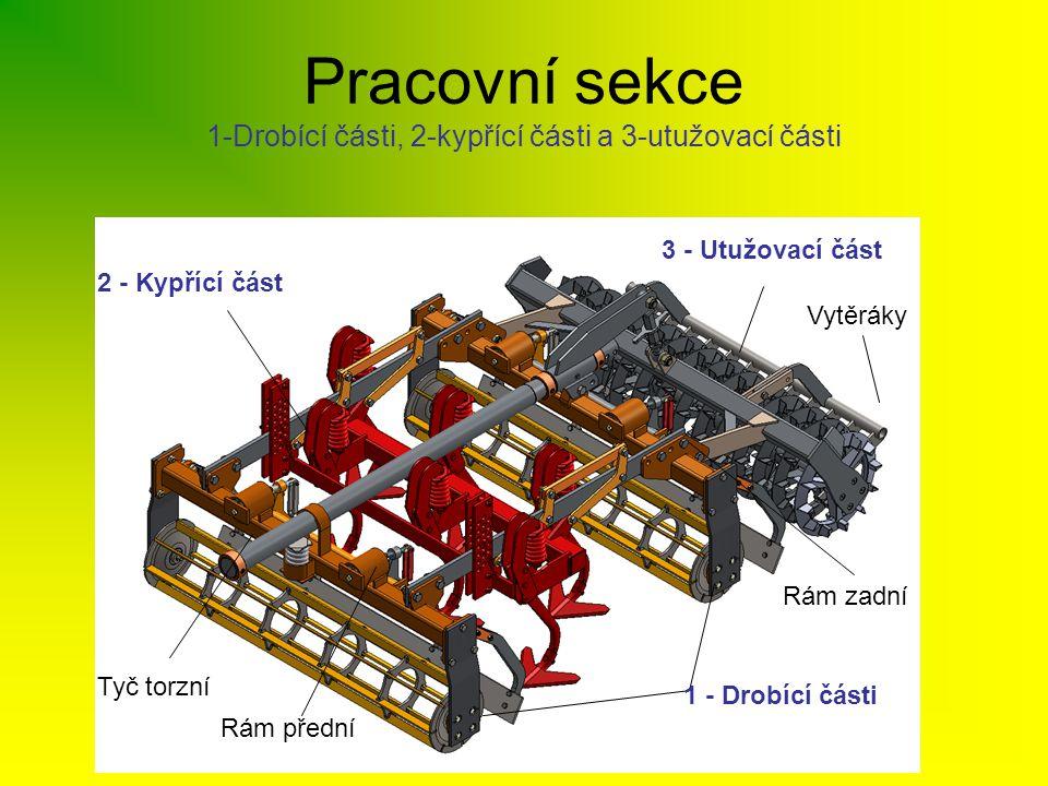 Pracovní sekce 1-Drobící části, 2-kypřící části a 3-utužovací části