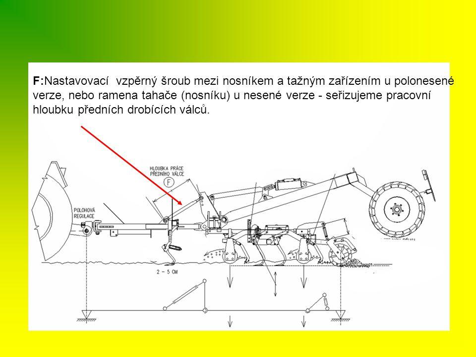 F:Nastavovací vzpěrný šroub mezi nosníkem a tažným zařízením u polonesené verze, nebo ramena tahače (nosníku) u nesené verze - seřizujeme pracovní hloubku předních drobících válců.