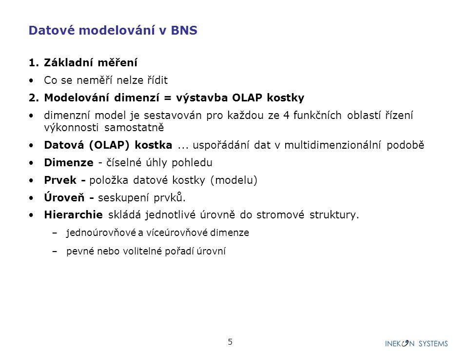 Datové modelování v BNS