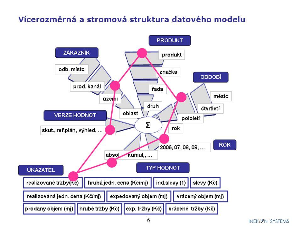 Vícerozměrná a stromová struktura datového modelu