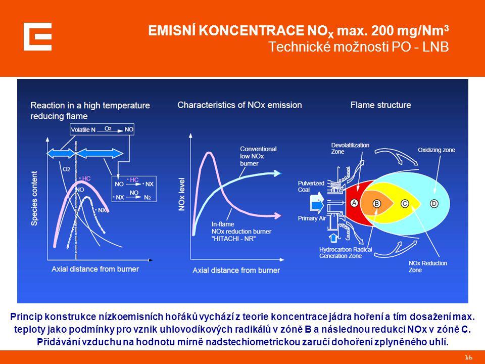 EMISNÍ KONCENTRACE NOX max. 200 mg/Nm3 Technické možnosti PO - LNB