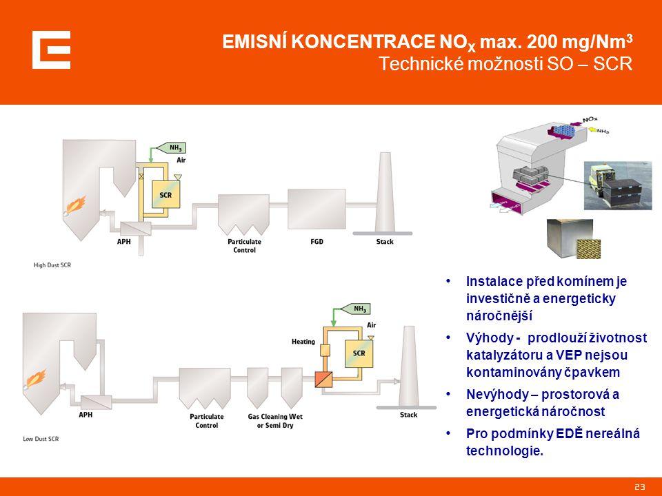 EMISNÍ KONCENTRACE NOX max. 200 mg/Nm3 Technické možnosti SO – SCR