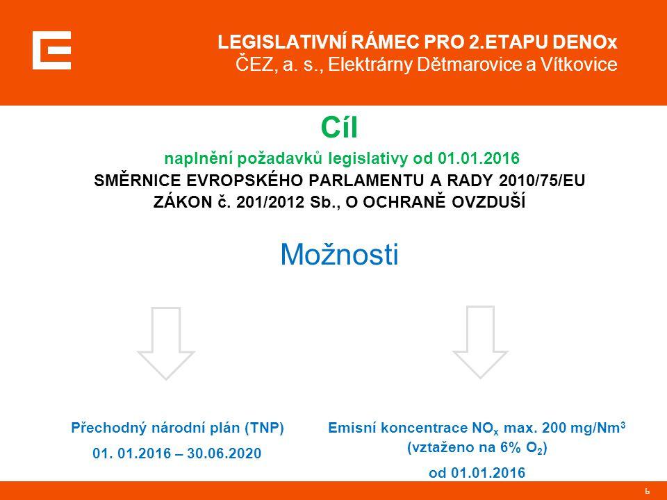 LEGISLATIVNÍ RÁMEC PRO 2. ETAPU DENOx ČEZ, a. s