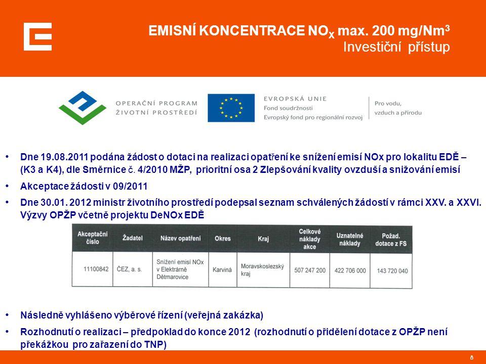 EMISNÍ KONCENTRACE NOX max. 200 mg/Nm3 Investiční přístup